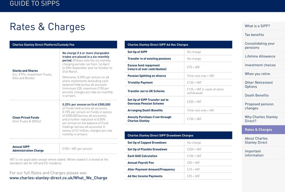 (Please note the six monthly charging periods run from 1st April to 30th September and 1st October to 31st March. Otherwise, 0.