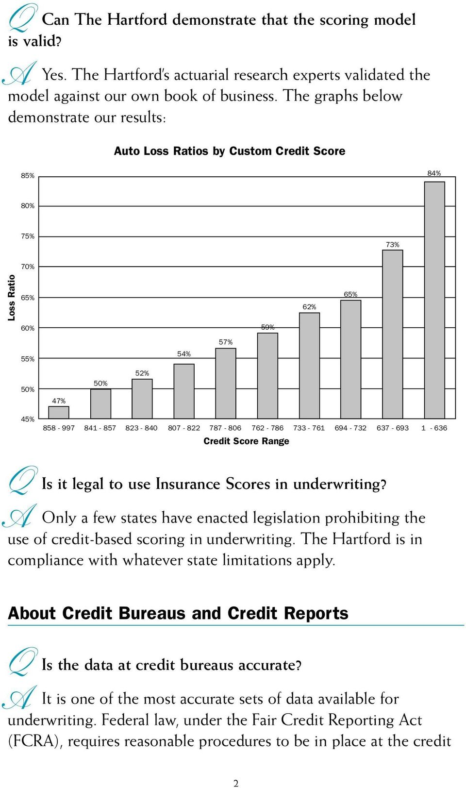 787-806 762-786 733-761 694-732 637-693 1-636 Credit Score Range Is it legal to use Insurance Scores in underwriting?