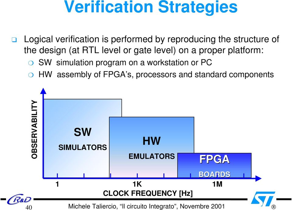 simulation program on a workstation or PC HW assembly of FPGA s, processors and