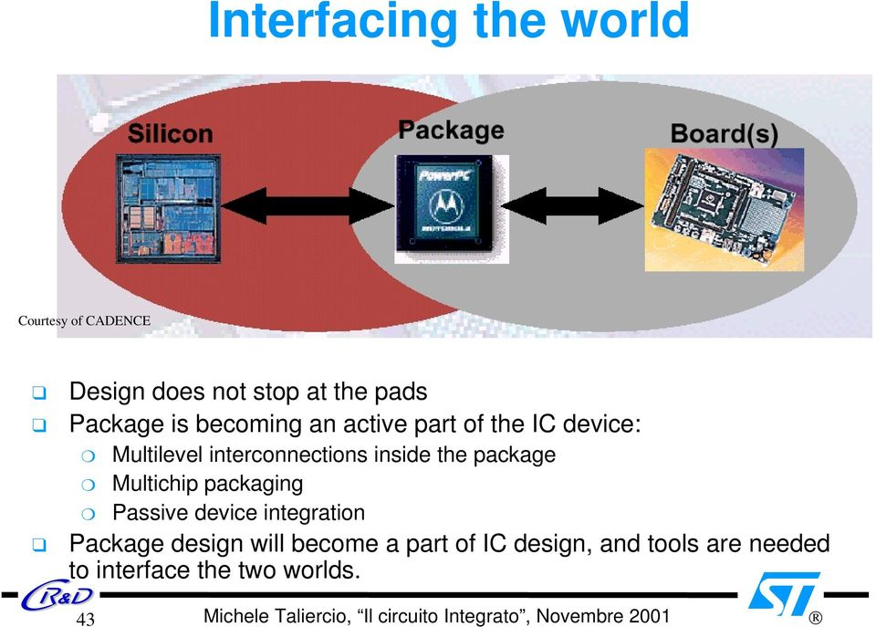 inside the package Multichip packaging Passive device integration Package design