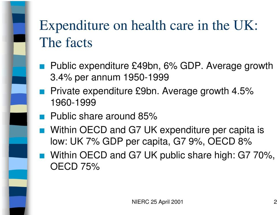 5% 1960-1999 Public share around 85% Within OECD and G7 UK expenditure per capita is low: UK