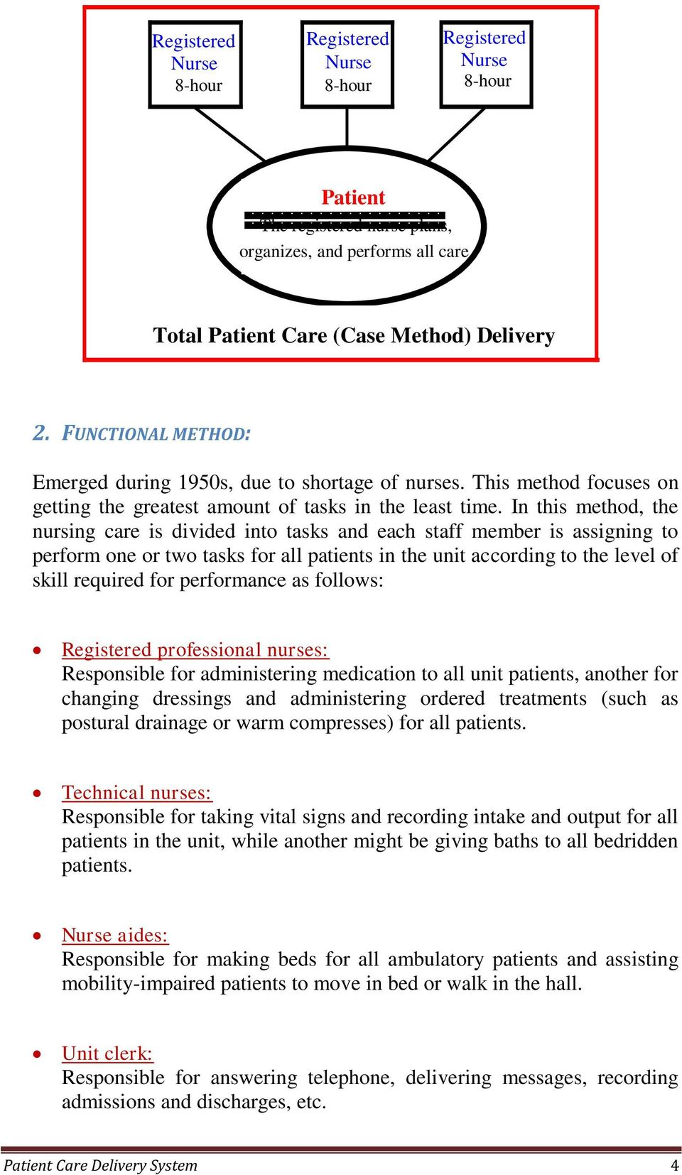 In this method, the nursing care is divided into tasks and each staff member is assigning to perform one or two tasks for all patients in the unit according to the level of skill required for