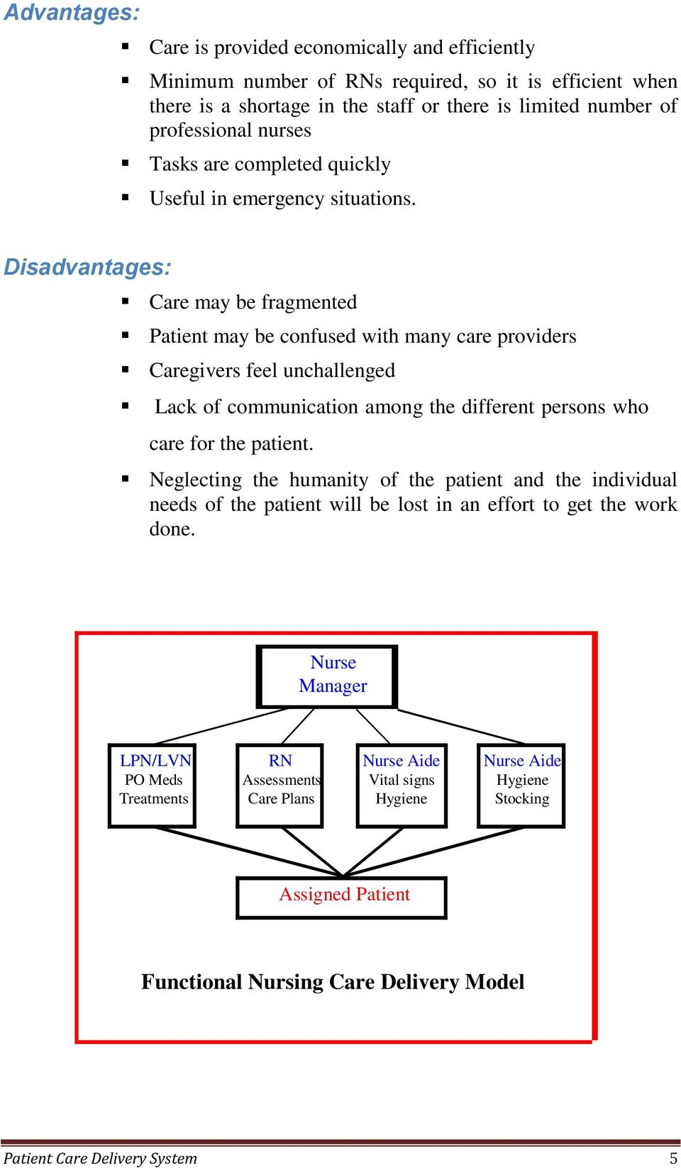 Disadvantages: Care may be fragmented Patient may be confused with many care providers Caregivers feel unchallenged Lack of communication among the different persons who care for the patient.
