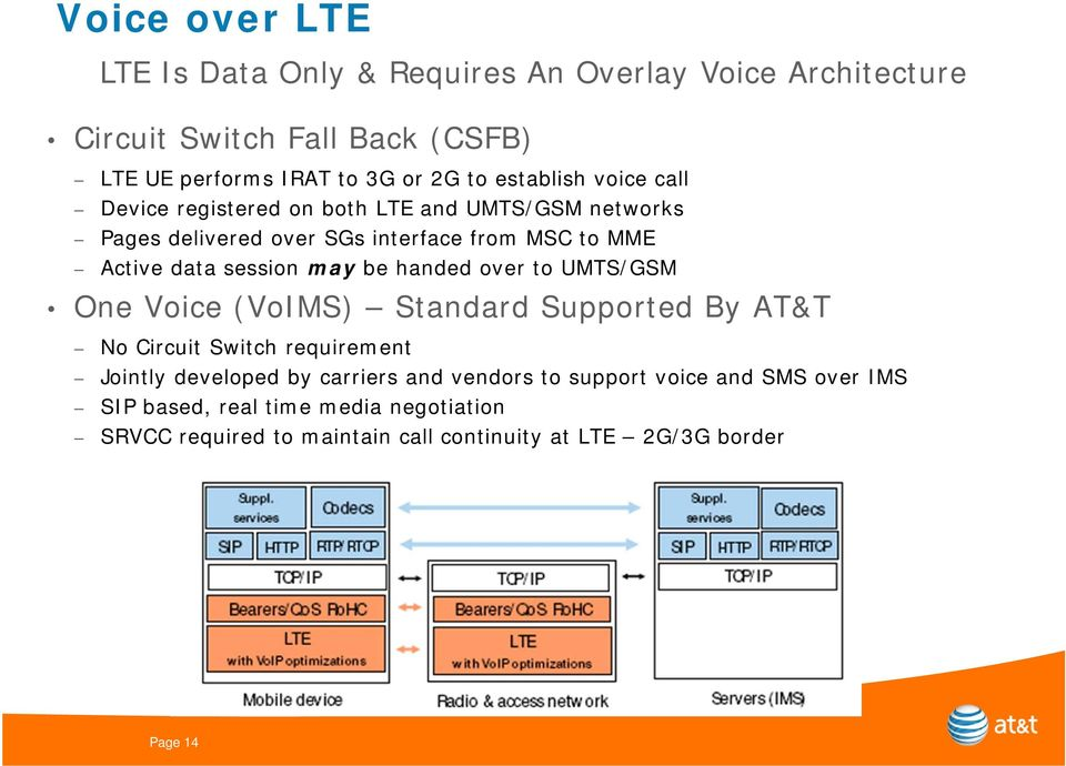 may be handed over to UMTS/GSM One Voice (VoIMS) Standard Supported By AT&T No Circuit Switch requirement Jointly developed by carriers and