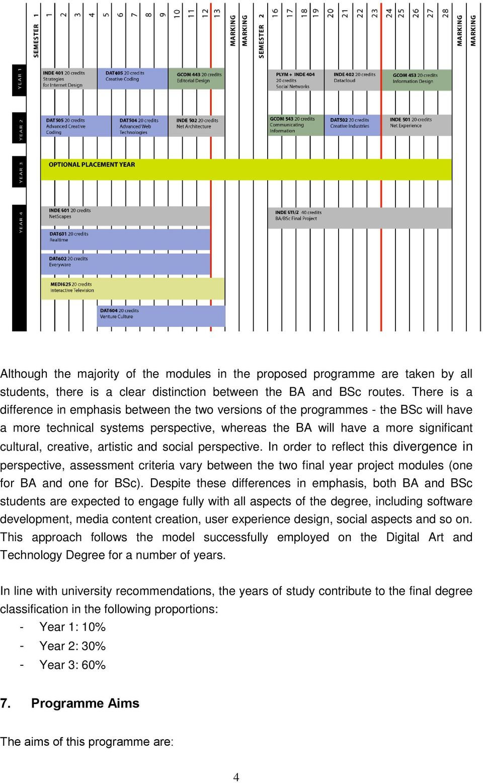 artistic and social perspective. In order to reflect this divergence in perspective, assessment criteria vary between the two final year project modules (one for BA and one for BSc).