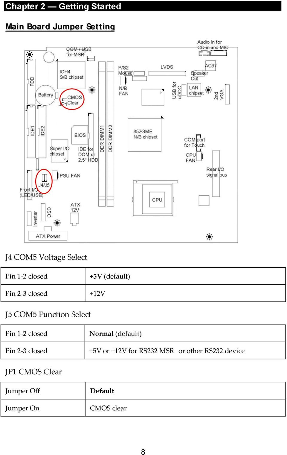 Pin 1-2 closed Pin 2-3 closed Normal (default) +5V or +12V for RS232 MSR