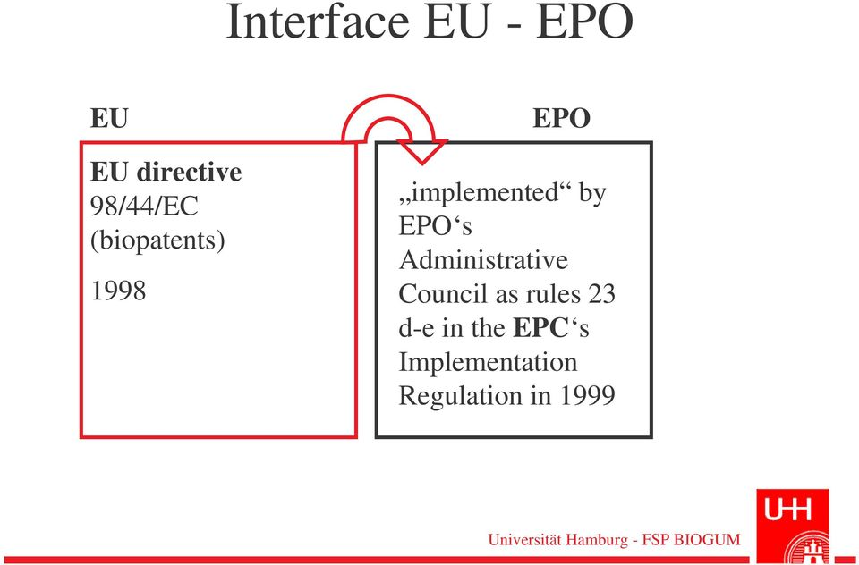 by EPO s Administrative Council as rules