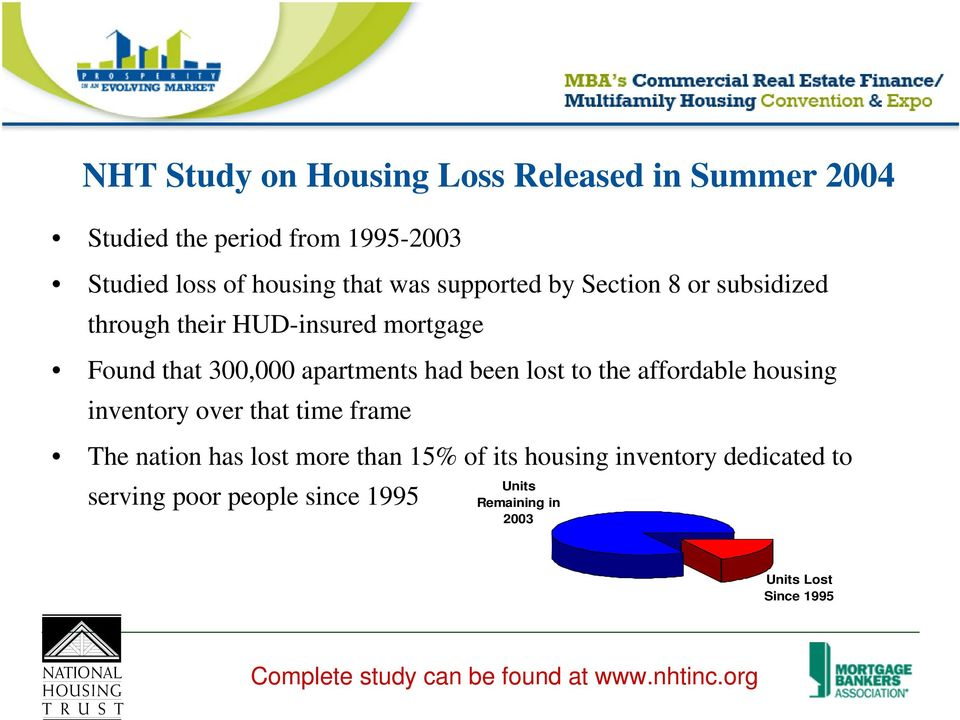 the affordable housing inventory over that time frame The nation has lost more than 15% of its housing inventory