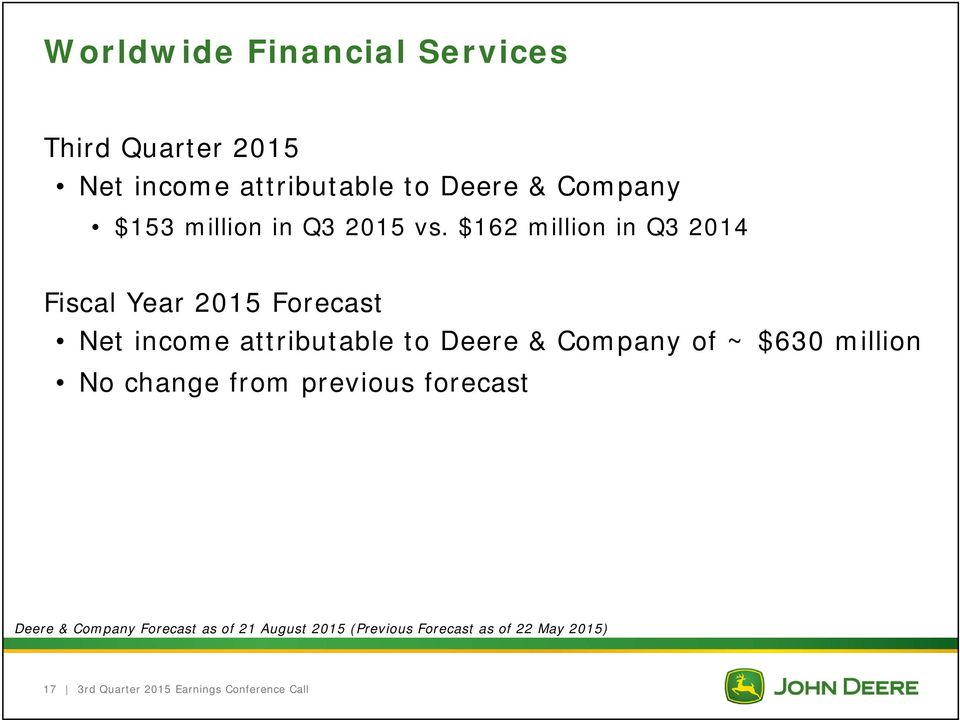 $162 million in Q3 2014 Fiscal Year 2015 Forecast Net income attributable to Deere &