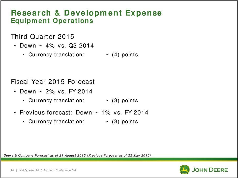 FY 2014 Currency translation: ~ (3) points Previous forecast: Down ~ 1% vs.