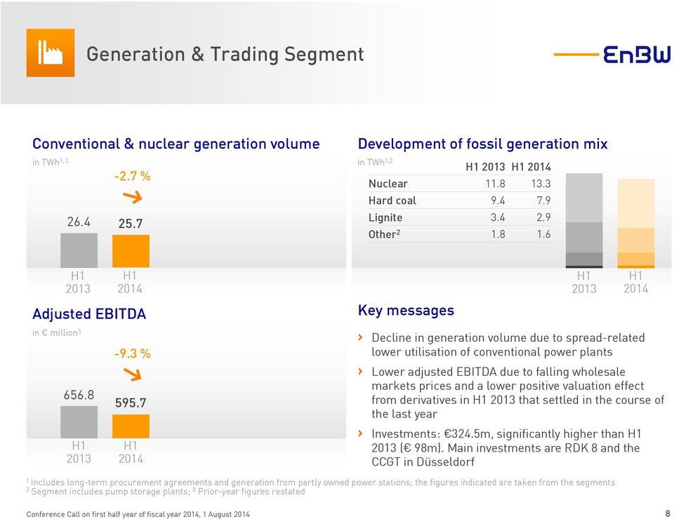 7 Key messages Decline in generation volume due to spread-related lower utilisation of conventional power plants Lower adjusted EBITDA due to falling wholesale markets prices and a lower positive