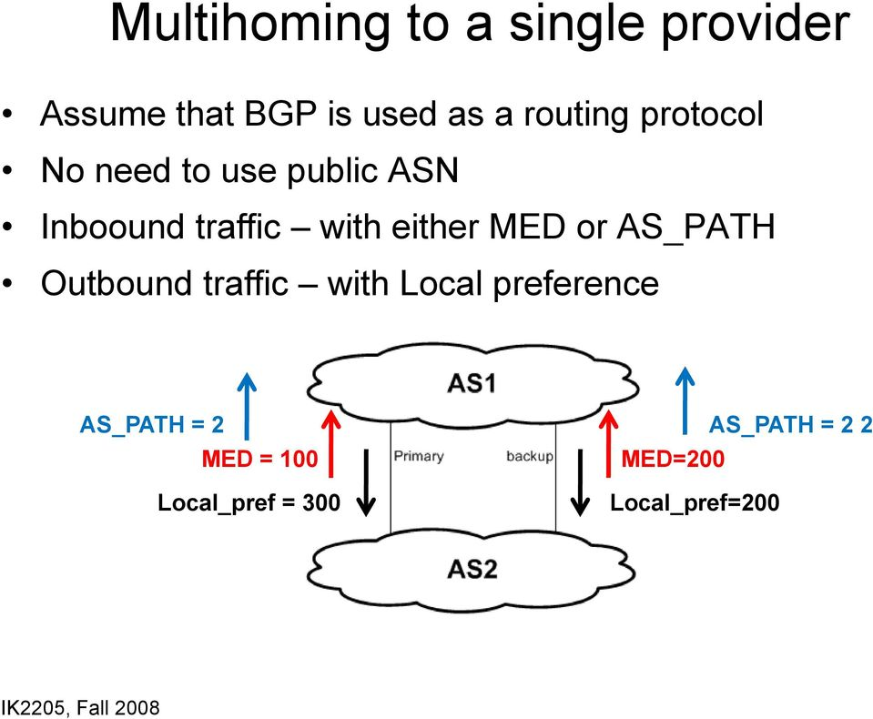 AS_PATH Outbound traffic with Local preference AS_PATH = 2 AS_PATH = 2