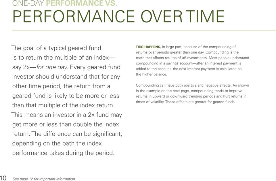 This means an investor in a 2x fund may get more or less than double the index return. The difference can be significant, depending on the path the index performance takes during the period.