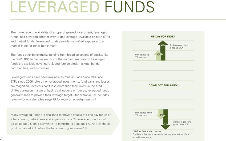The funds track benchmarks ranging from broad selections of stocks, like the S&P 500, to narrow sectors of the market, like biotech. Leveraged funds are available covering U.S. and foreign stock markets, bonds, commodities, and currencies.