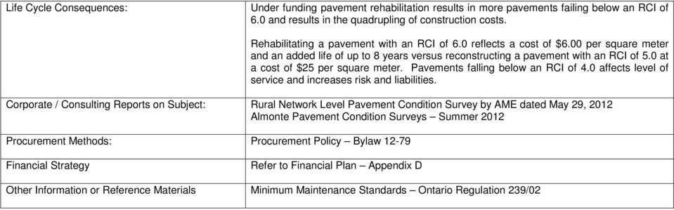 0 at a cost of $25 per square meter. Pavements falling below an RCI of 4.0 affects level of service and increases risk and liabilities.