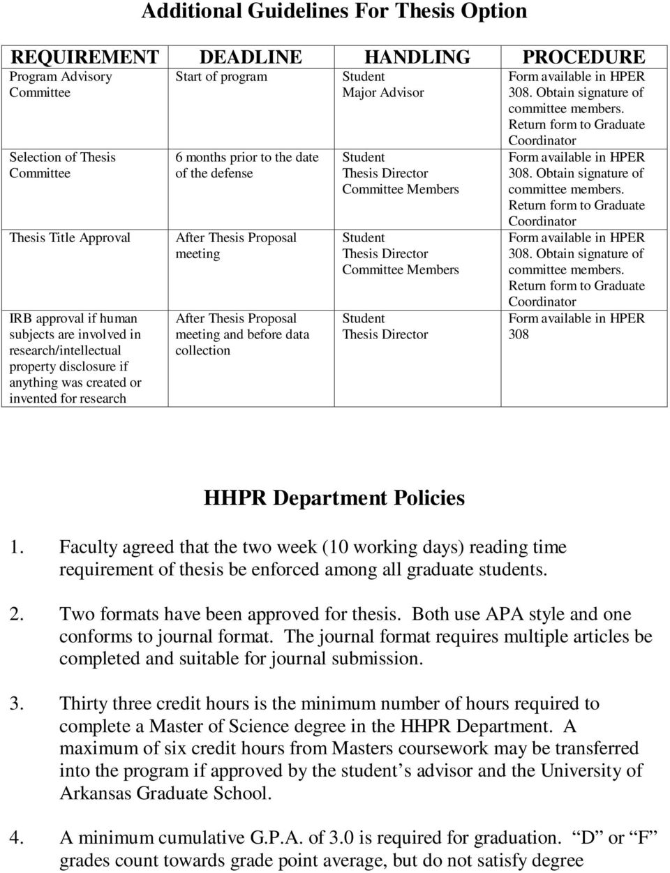 Thesis Proposal meeting and before data collection Major Advisor Thesis Director Committee Members Thesis Director Committee Members Thesis Director Form available in HPER 308.