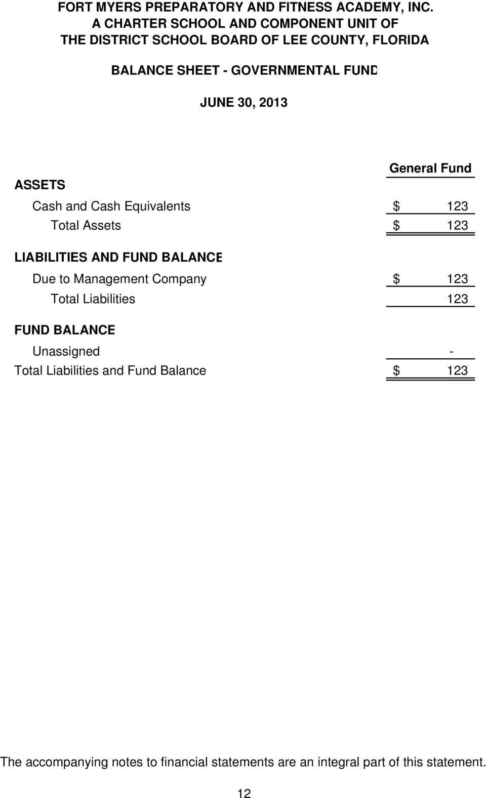 Company $ 123 Total Liabilities 123 FUND BALANCE Unassigned - Total Liabilities and Fund