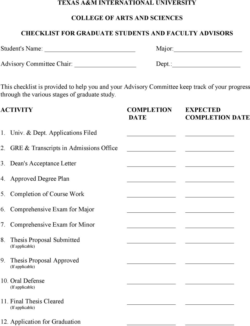 Univ. & Dept. Applications Filed 2. GRE & Transcripts in Admissions Office 3. Dean's Acceptance Letter 4. Approved Degree Plan 5. Completion of Course Work 6. Comprehensive Exam for Major 7.