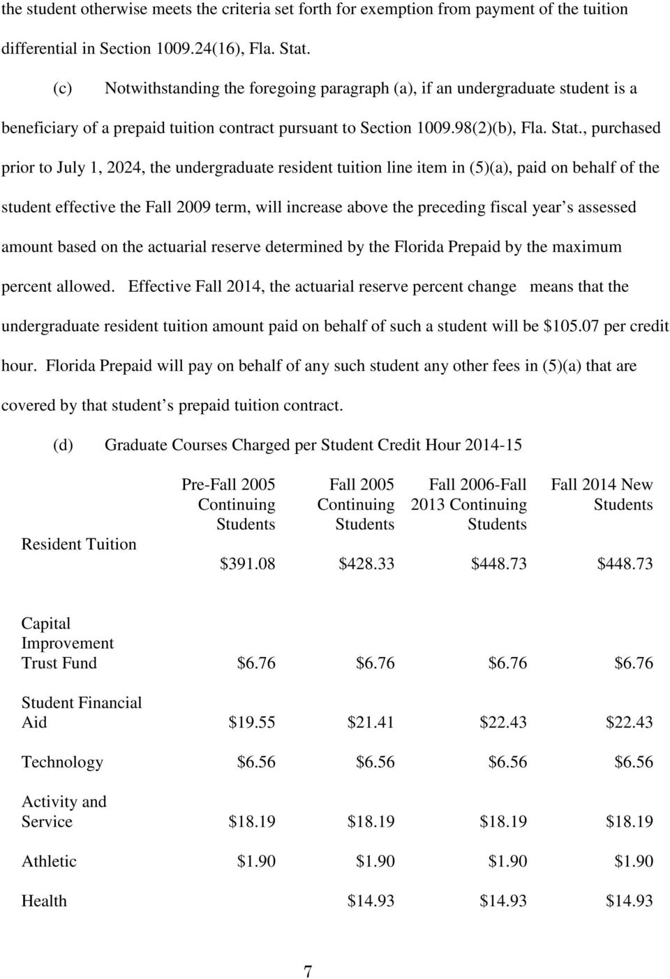 , purchased prior to July 1, 2024, the undergraduate resident tuition line item in (5)(a), paid on behalf of the student effective the Fall 2009 term, will increase above the preceding fiscal year s
