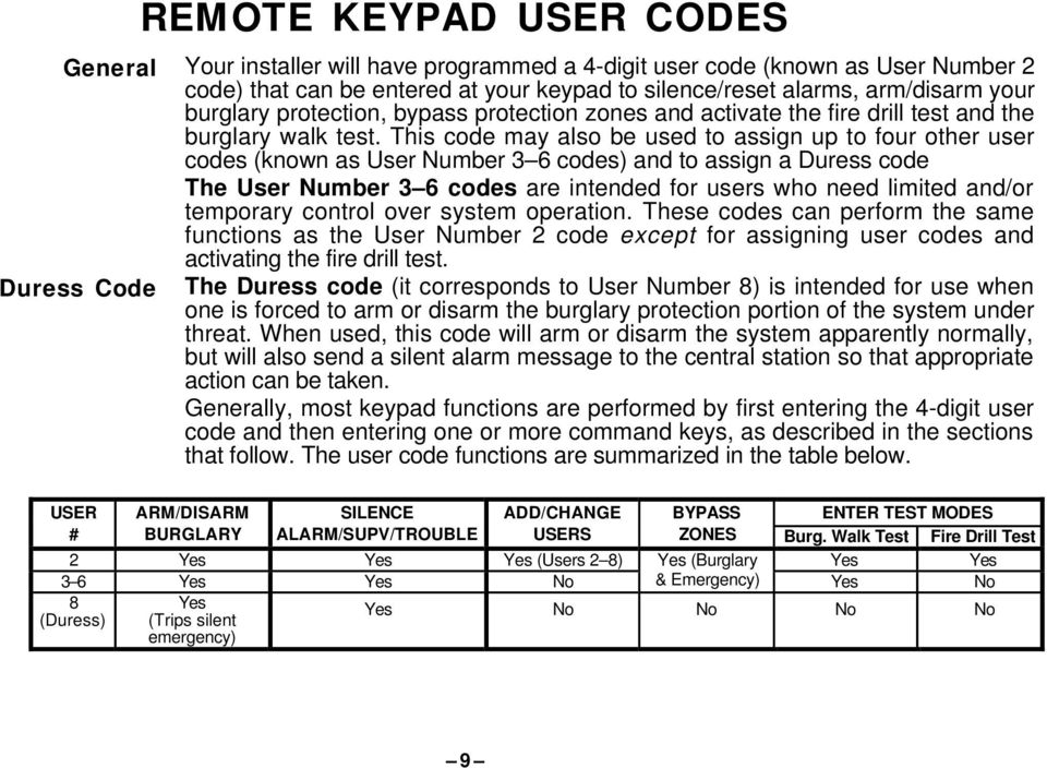 This code may also be used to assign up to four other user codes (known as User Number 3 6 codes) and to assign a Duress code The User Number 3 6 codes are intended for users who need limited and/or