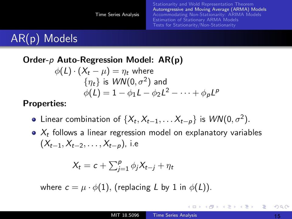 .. X t p } is WN(0, σ 2 ). X t follows a linear regression model on explanatory variables (X t 1, X t 2,.