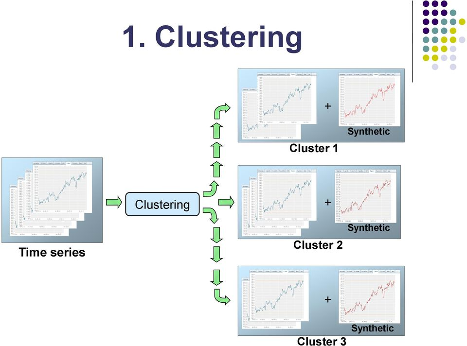Time series Cluster 2
