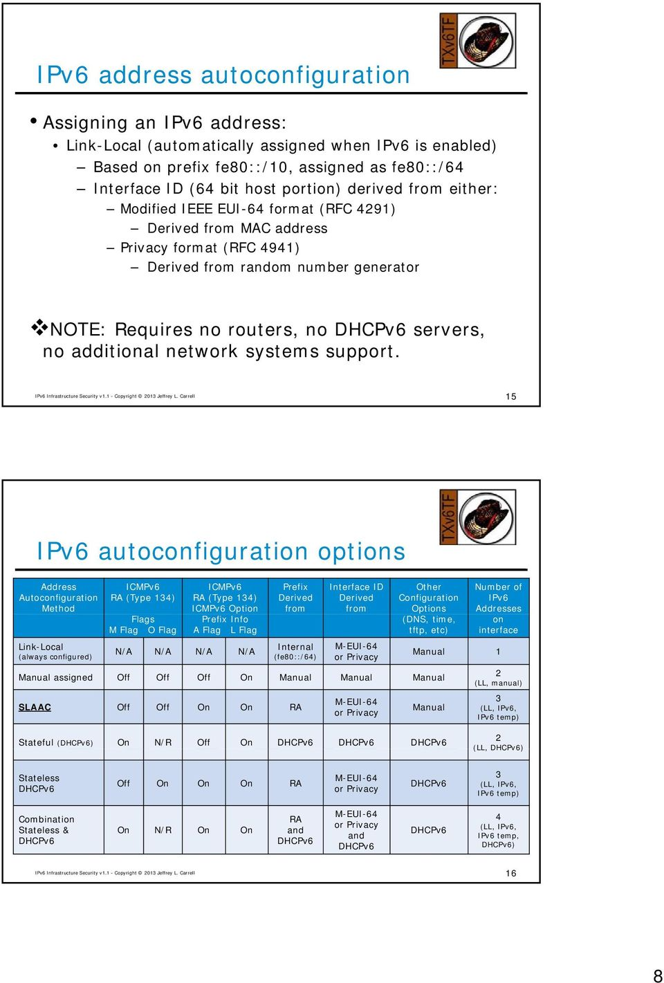 additional network systems support.