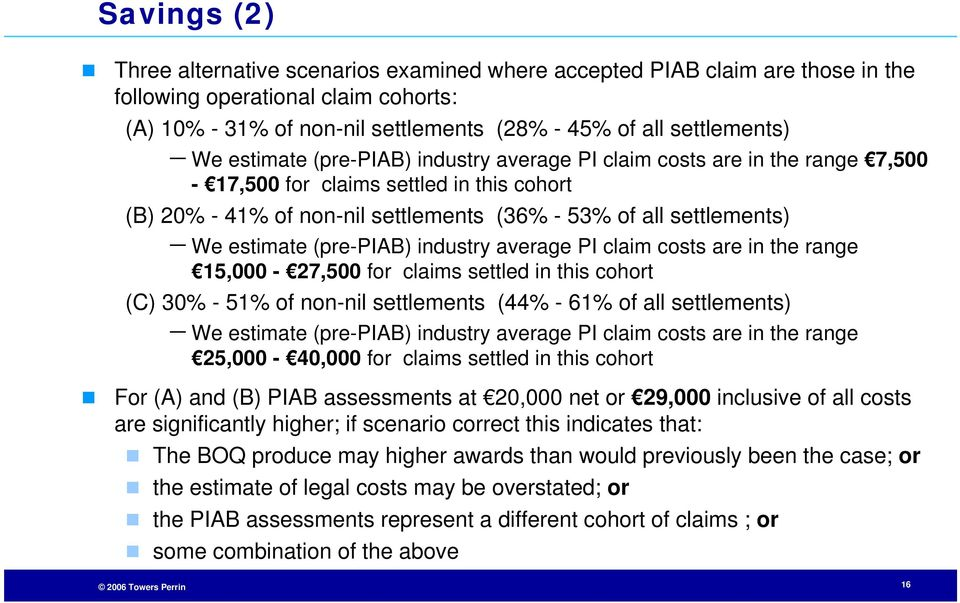 (pre-piab) industry average PI claim costs are in the range 15,000-27,500 for claims settled in this cohort (C) 30% - 51% of non-nil settlements (44% - 61% of all settlements) We estimate (pre-piab)