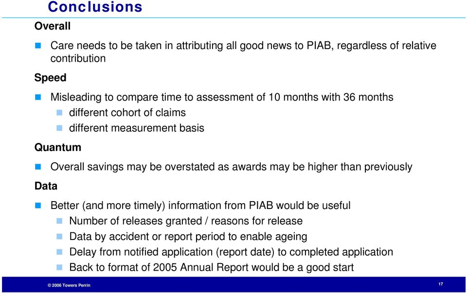 higher than previously Data Better (and more timely) information from PIAB would be useful Number of releases granted / reasons for release Data by accident