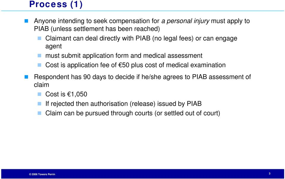 is application fee of 50 plus cost of medical examination Respondent has 90 days to decide if he/she agrees to PIAB assessment of