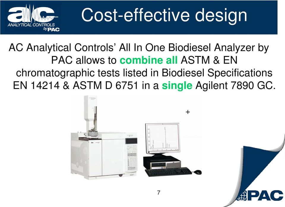 EN chromatographic tests listed in Biodiesel