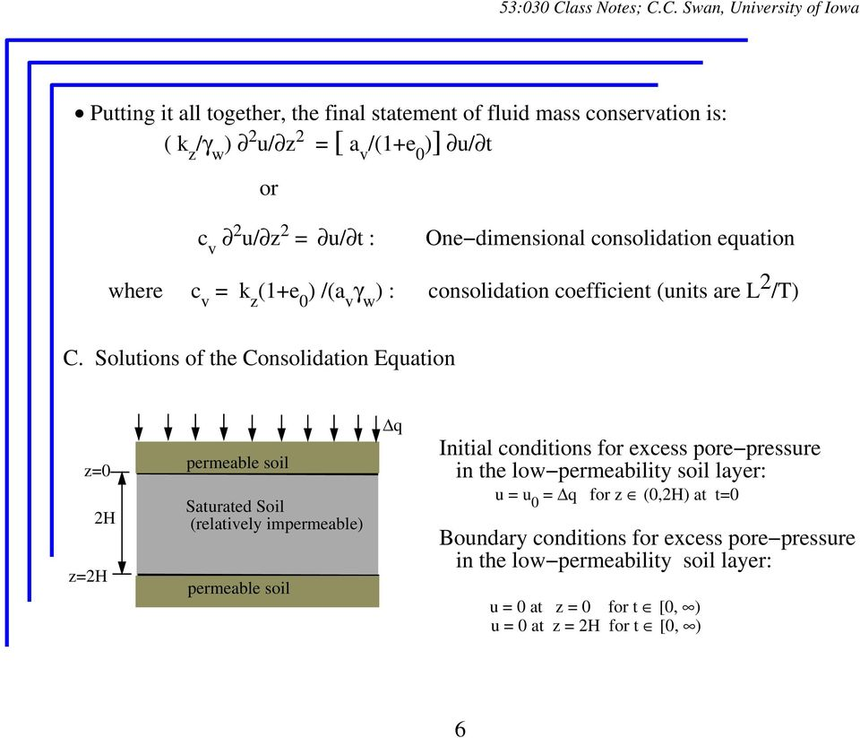 Solutions of the Consolidation Equation z=0 2H z=2h permeable soil Saturated Soil (relatively impermeable) permeable soil q Initial conditions for excess pore