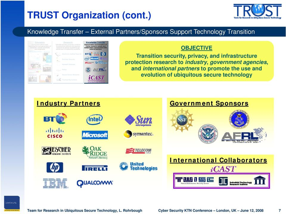 Transition security, privacy, and infrastructure protection research to industry, government
