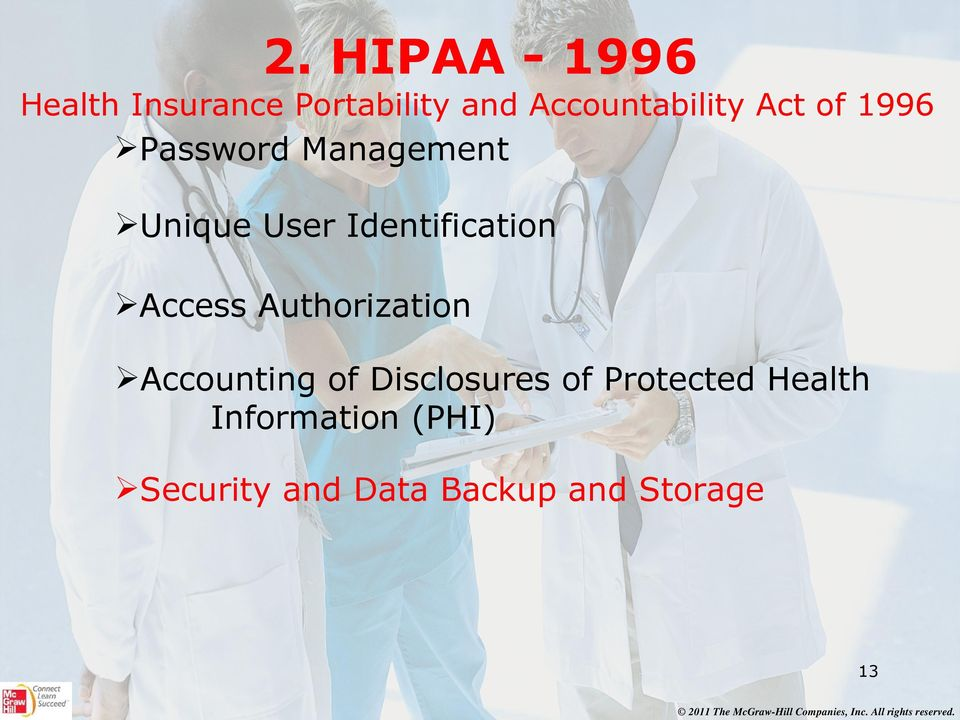 Identification Access Authorization Accounting of Disclosures