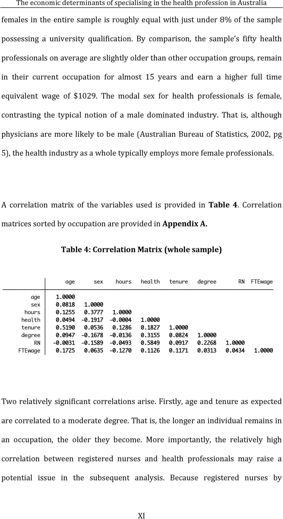 equivalent wage of $1029. The modal sex for health professionals is female, contrasting the typical notion of a male dominated industry.