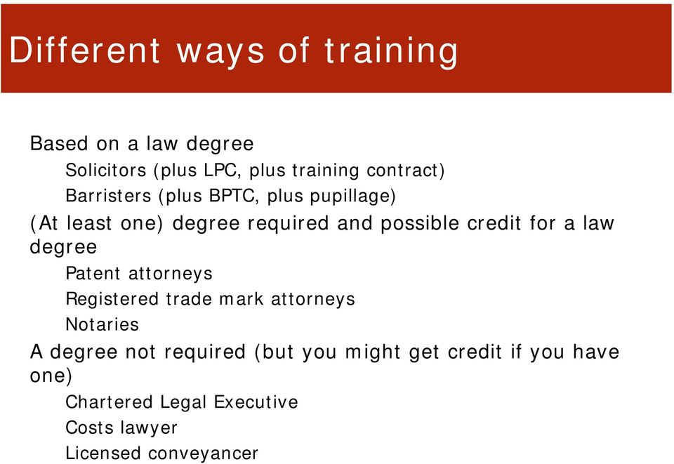 law degree Patent attorneys Registered trade mark attorneys Notaries A degree not required (but