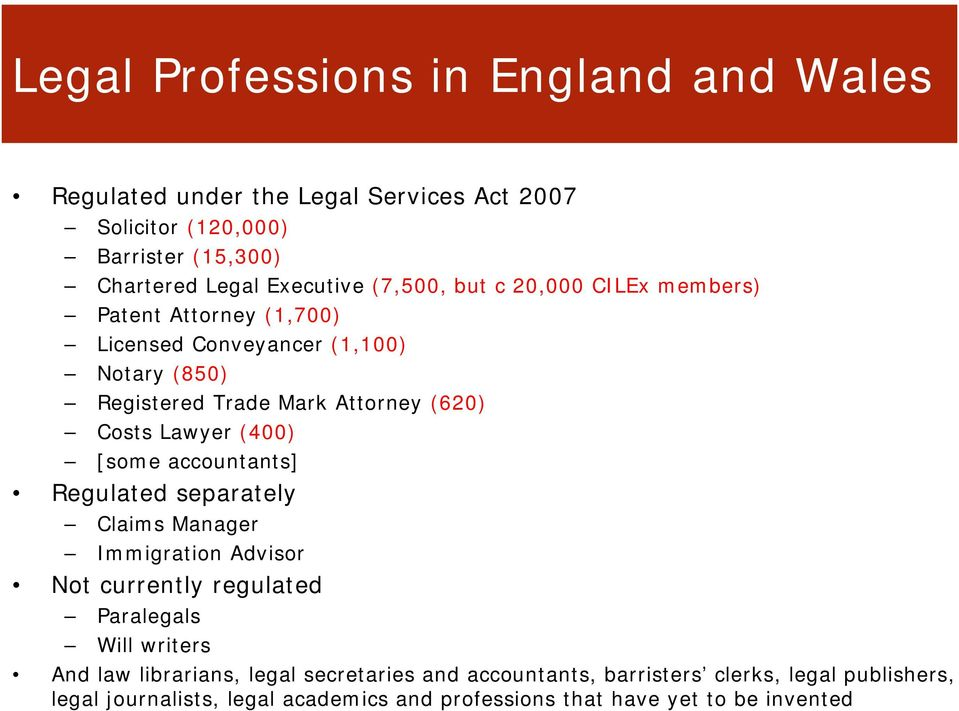 Lawyer (400) [some accountants] Regulated separately Claims Manager Immigration Advisor Not currently regulated Paralegals Will writers And law
