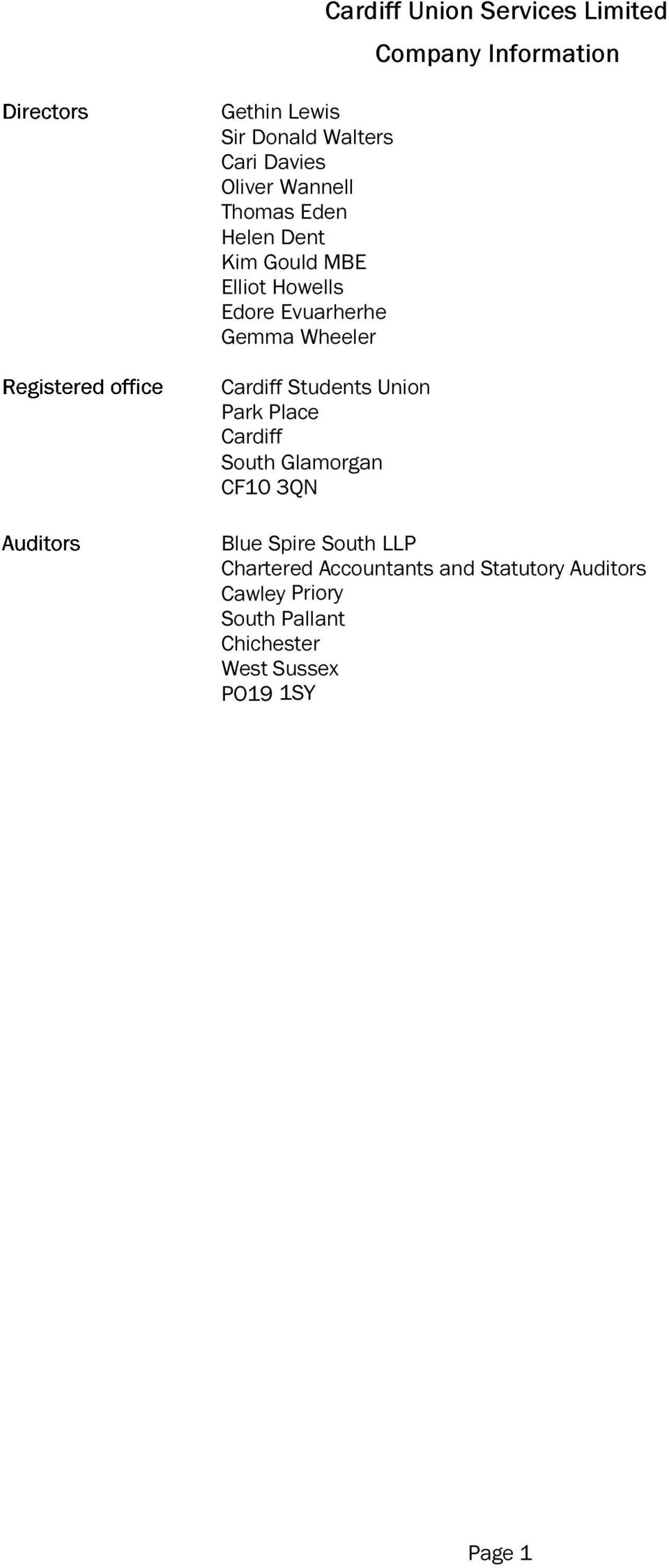 Cardiff South Glamorgan CF10 3QN Company Information Blue Spire South LLP Chartered