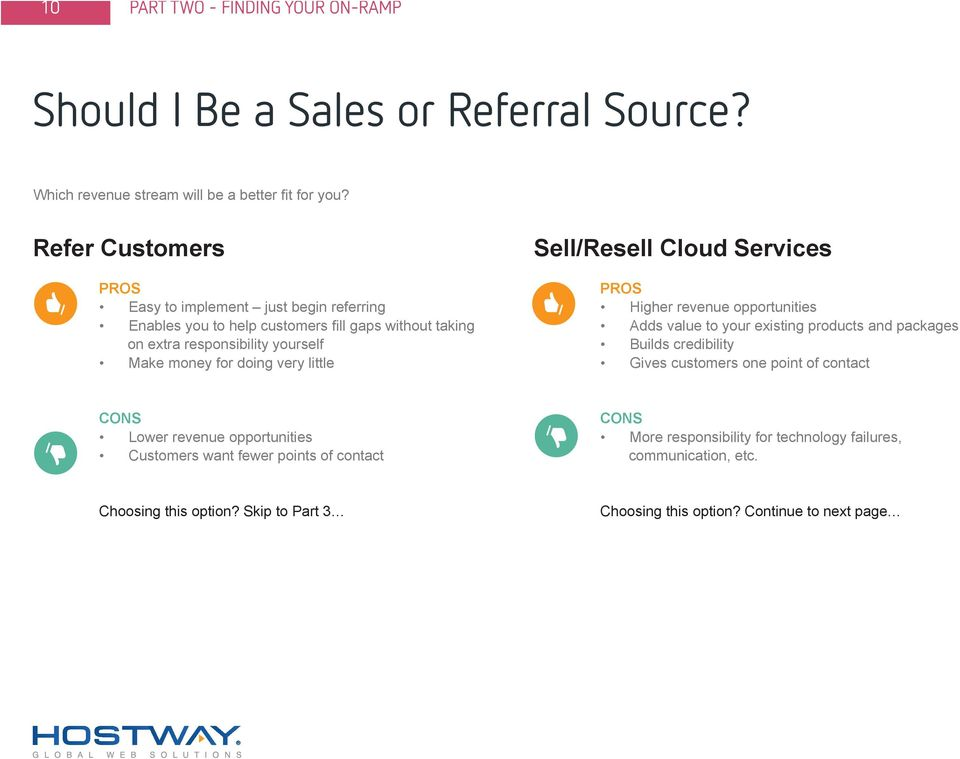 Refer Customers PROS on extra responsibility yourself Sell/Resell Cloud Services