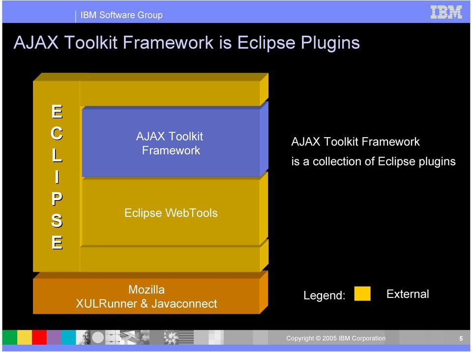 Toolkit Framework is a collection of Eclipse