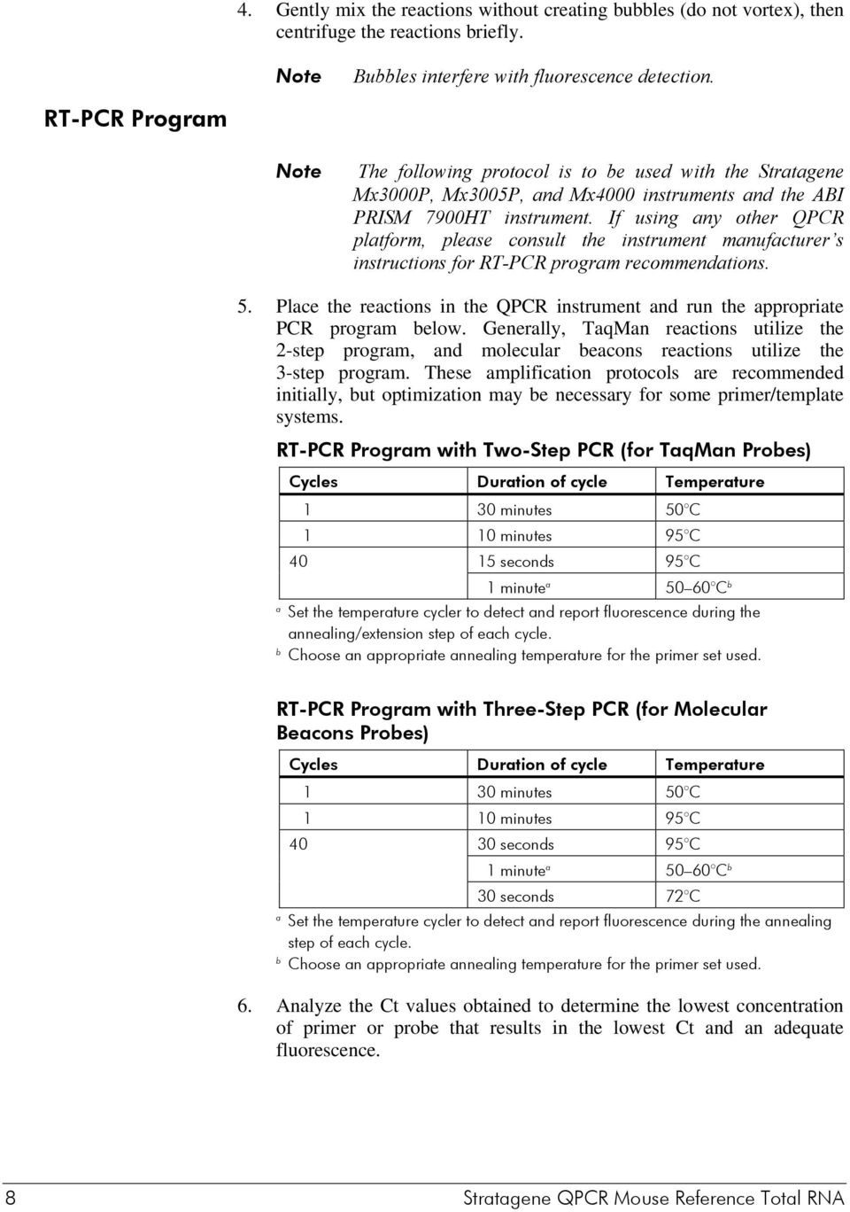 If using any other QPCR platform, please consult the instrument manufacturer s instructions for RT-PCR program recommendations. 5.