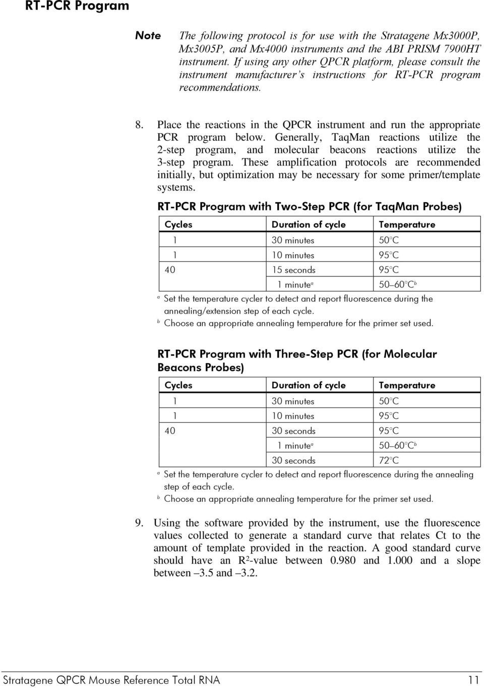 Place the reactions in the QPCR instrument and run the appropriate PCR program below.