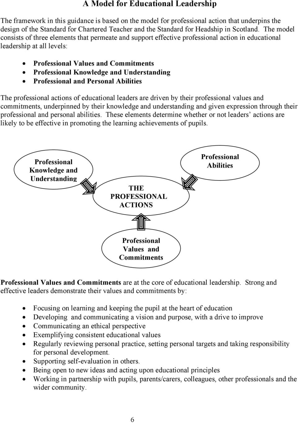 The model consists of three elements that permeate and support effective professional action in educational leadership at all levels: Professional Values and Commitments Professional Knowledge and