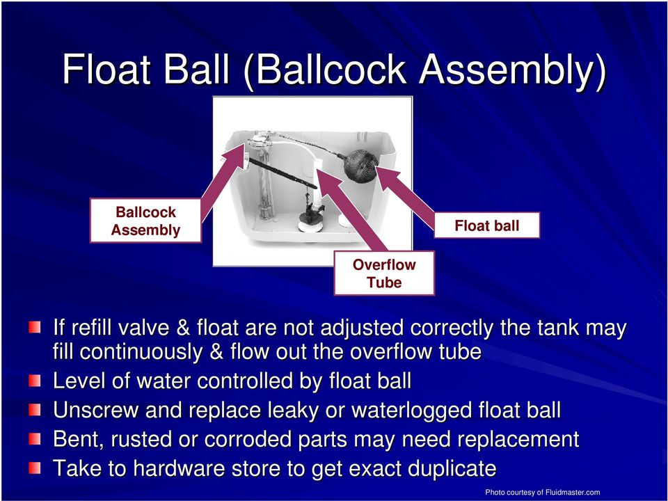 controlled by float ball Unscrew and replace leaky or waterlogged float ball Bent, rusted or corroded
