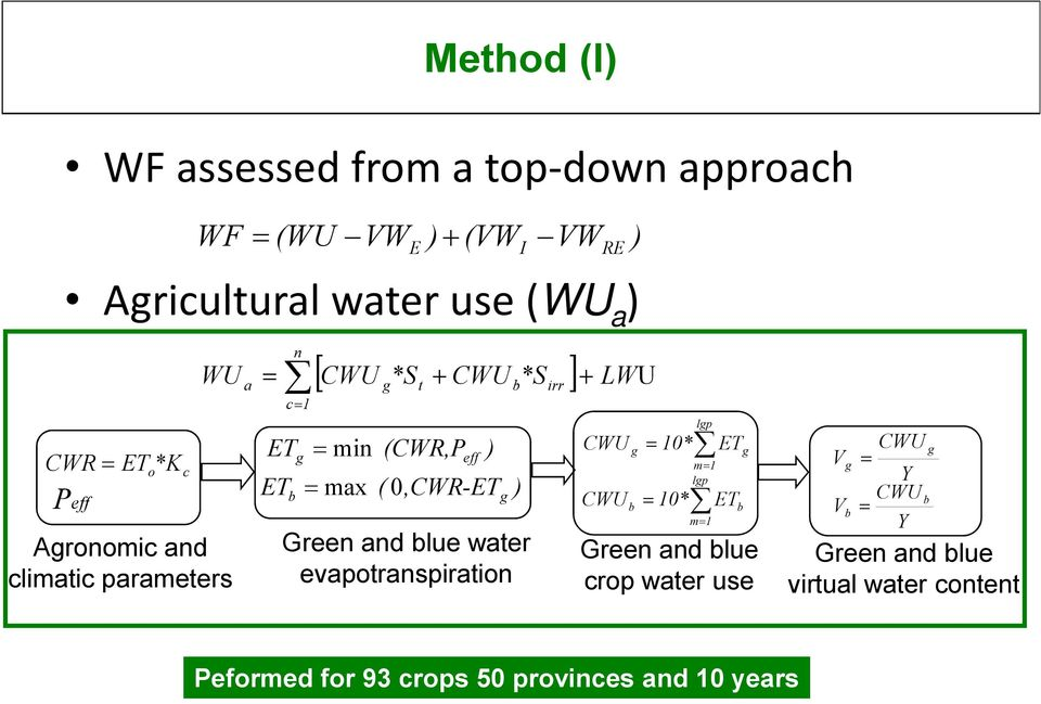 0,CWR-ET Green and blue water evapotranspiration ) g ) CWU CWU ) = 10* lgp g ET g m= 1 lgp = 10* b ET b m= 1 Green and blue