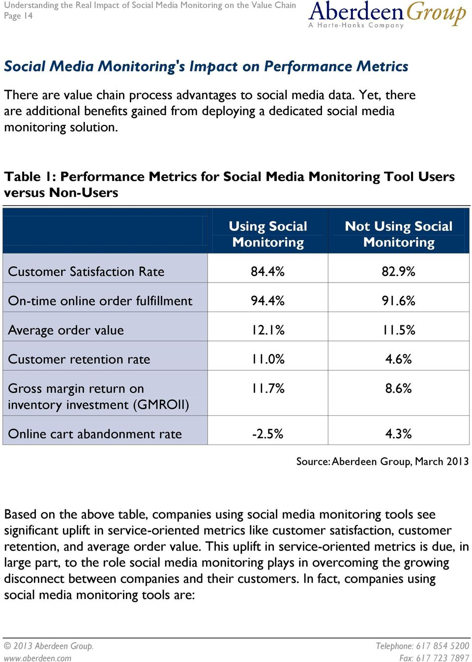 Table 1: Performance Metrics for Social Media Monitoring Tool Users versus Non-Users Using Social Monitoring Not Using Social Monitoring Customer Satisfaction Rate 84.4% 82.