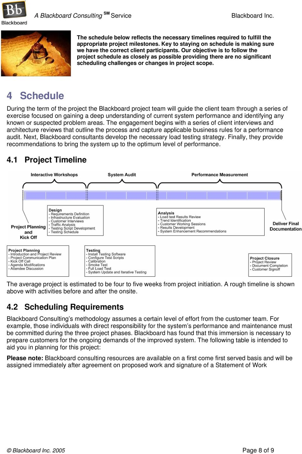 4 Schedule During the term f the prject the Blackbard prject team will guide the client team thrugh a series f exercise fcused n gaining a deep understanding f current system perfrmance and