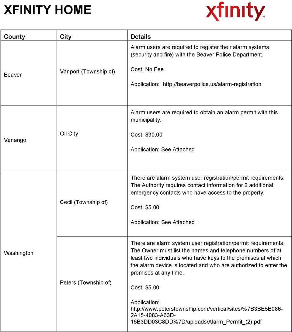 00 Application: See Attached Cecil (Township of) There are alarm system user registration/permit requirements.