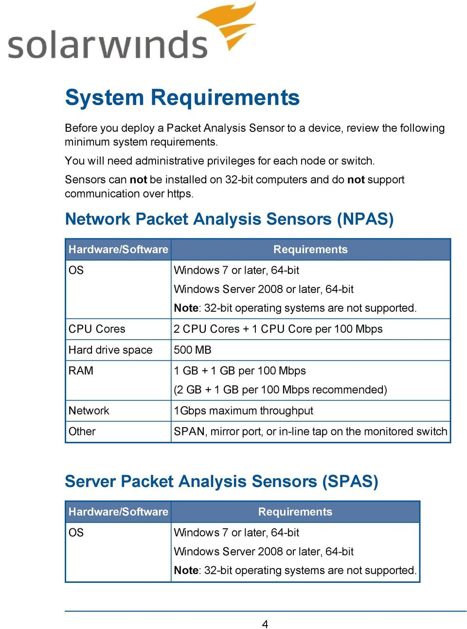 Network Packet Analysis Sensors (NPAS) Hardware/Software OS CPU Cores Hard drive space RAM Network Other Requirements Windows 7 or later, 64-bit Windows Server 2008 or later, 64-bit Note: 32-bit