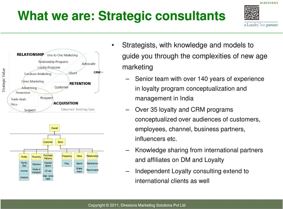 Spend Wallet share Strategists, with knowledge and models to guide you through the complexities of new age marketing Senior team with over 140 years of experience in loyalty program